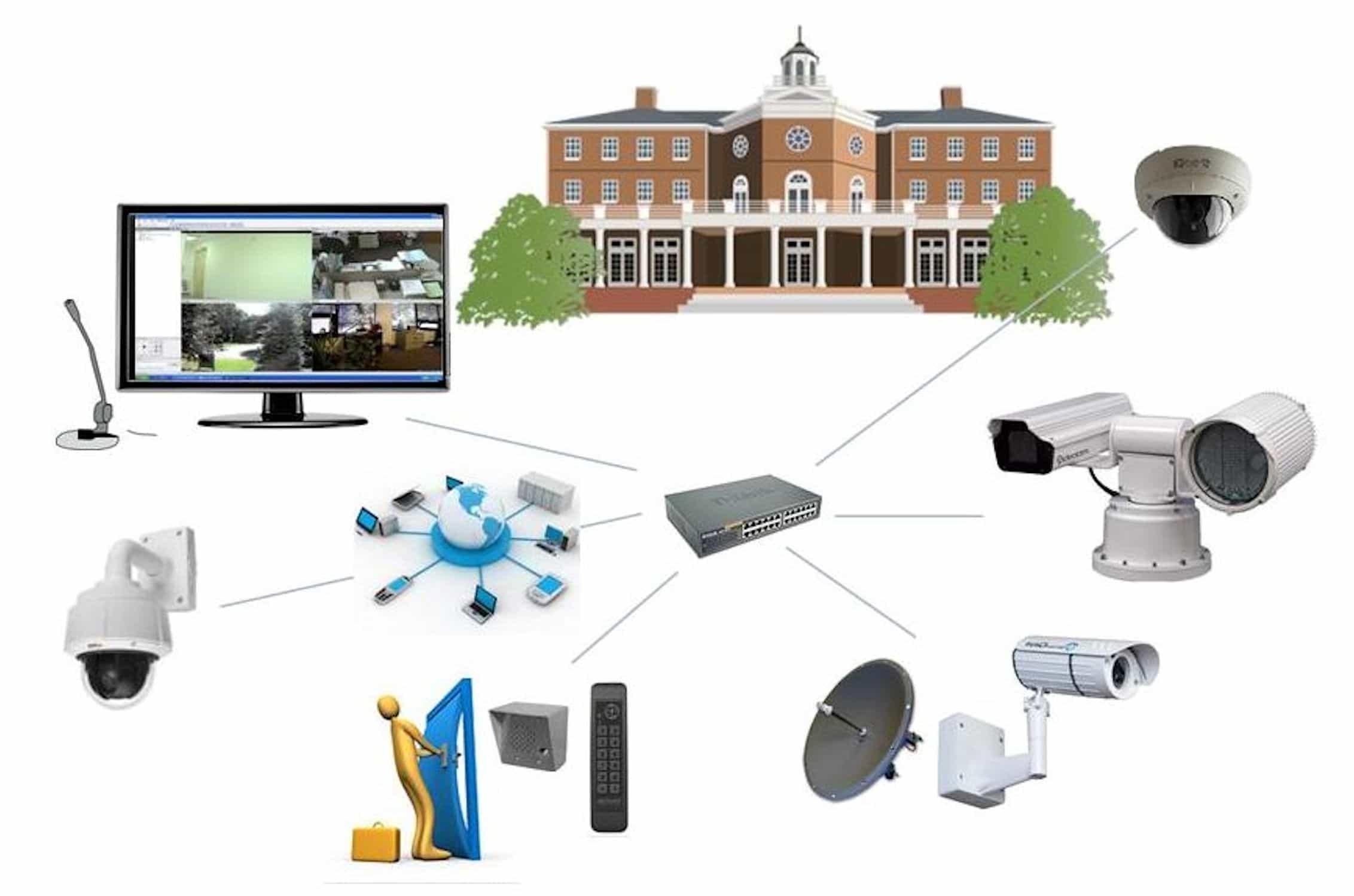 IP-камеры и особенности их использования