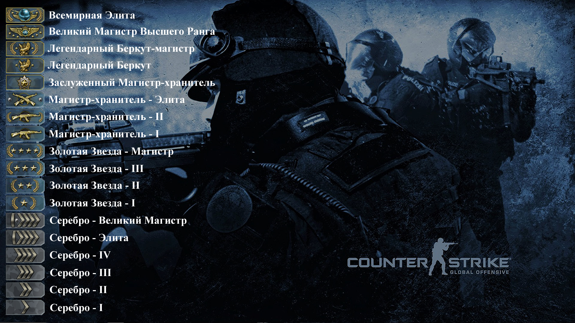 Немного о системе прокачки ранга в Counter Strike: Global Offensive