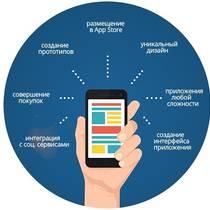 Можно ли самостоятельно разработать сайт или приложение для компании