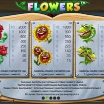 Как играть и выигрывать в игровом автомате Flowers?